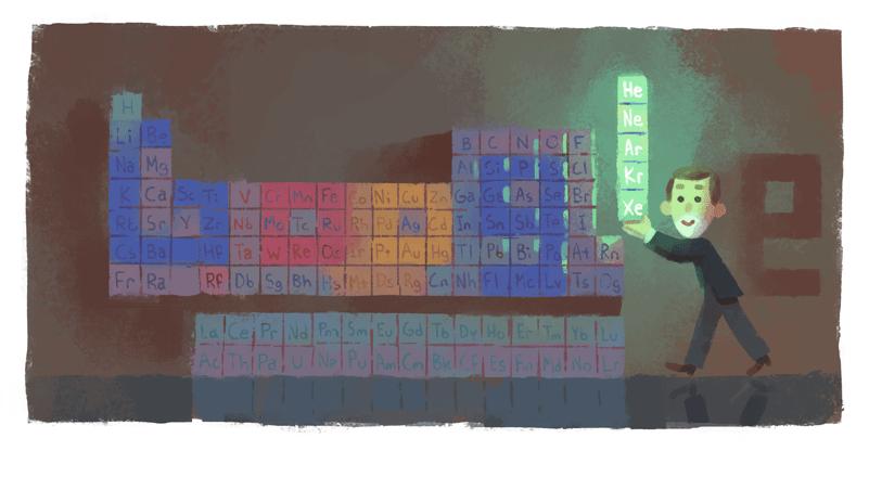 Sir William Ramsay: Wie ein schottischer Chemiker das Periodensystem für immer verändert hat