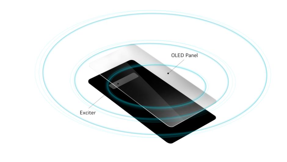 Google verwendet anscheinend einen Top-Lautsprecher unter dem Display des Pixel 5